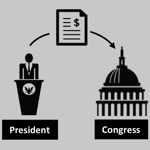 Understanding the Congressional Appropriations Process